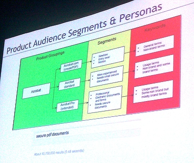 Presentation Slide form SMX East 2012