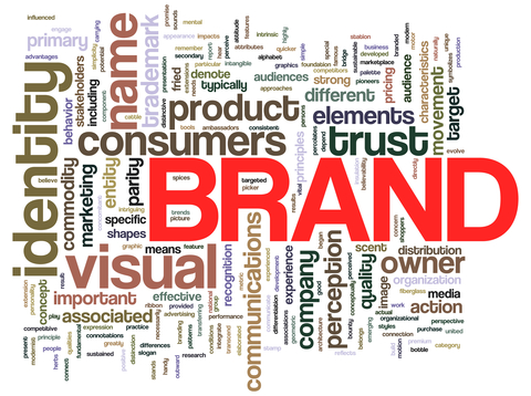 What a Brand Is in a Word Cloud