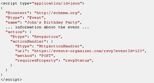 Email schema RSVP action markup example
