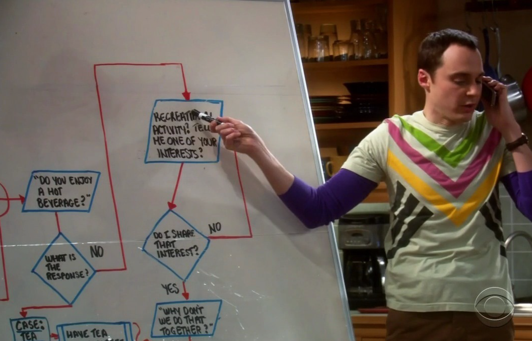 Sheldon explaining algorithm