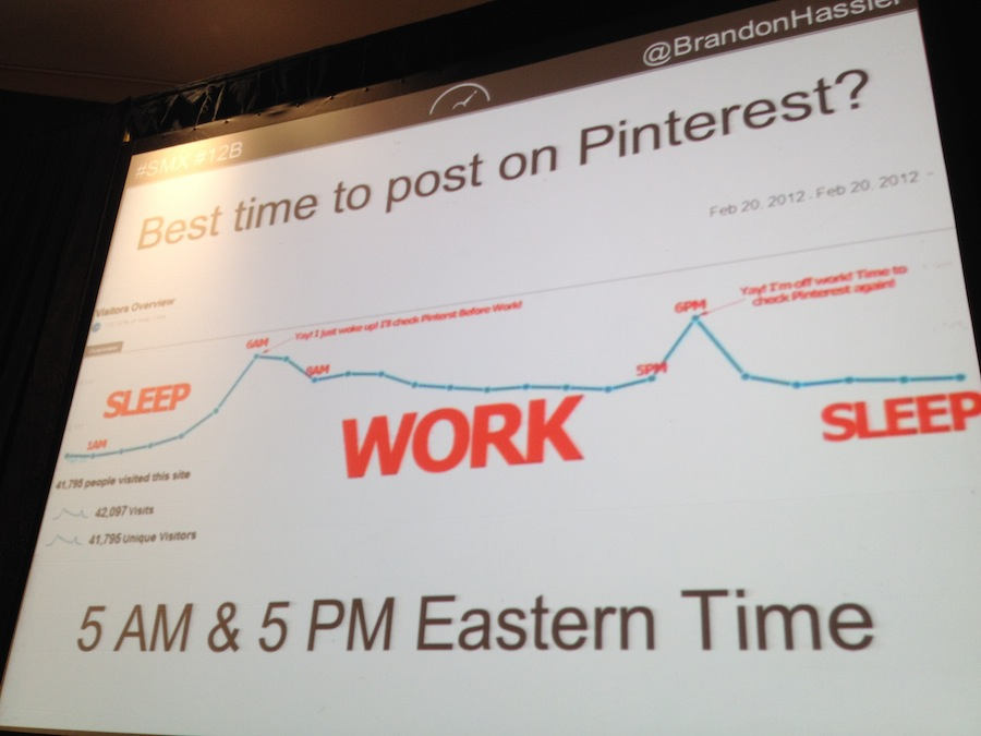 DIVSERIFY - Pinterest when to post
