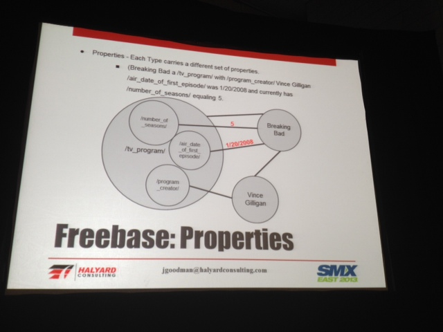 Freebase properties