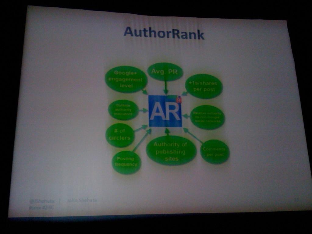 author rank signals