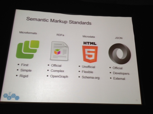 semantic markup standards