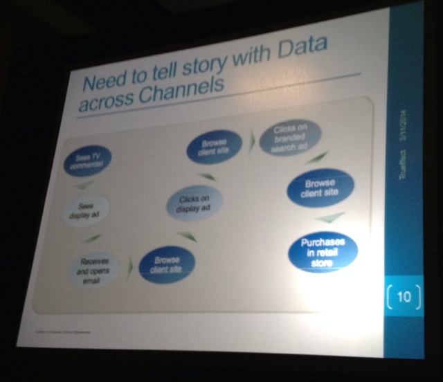 Tell-a-story-with-data
