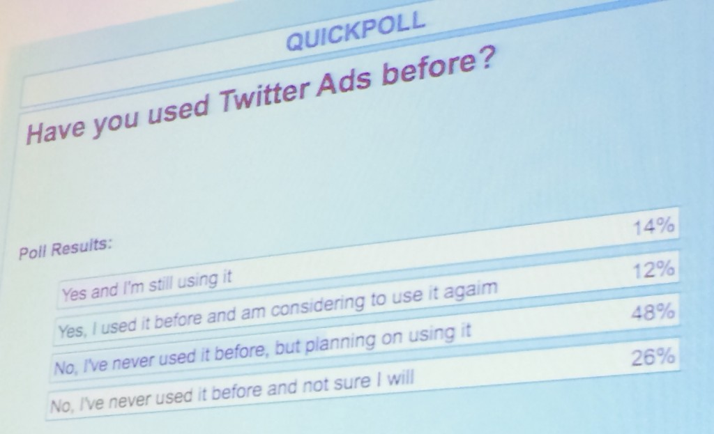 Who's using Twitter Ads?