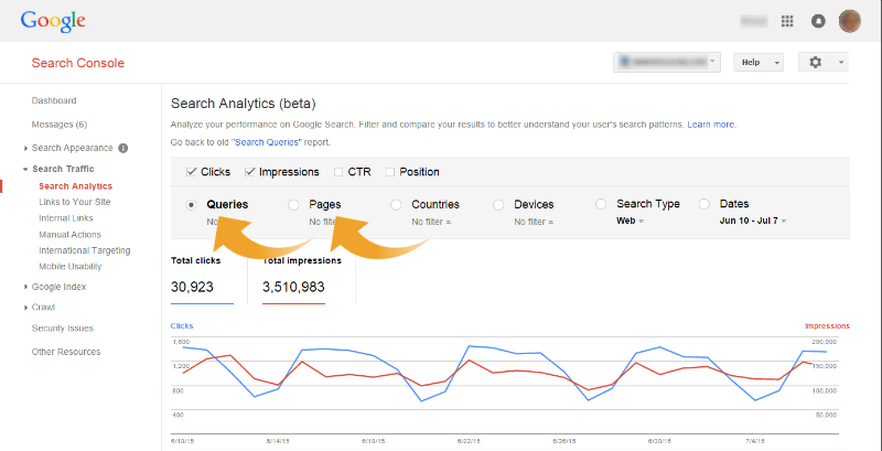 Google Search Analytics report