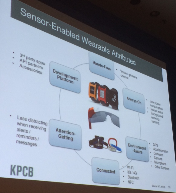 Sensor-enabled wearable attributes slide