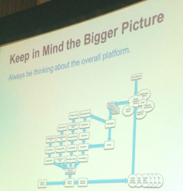 keep-in-mind-the-big-picture-seo-large-sites