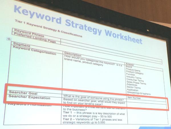 smx-keyword-slide7