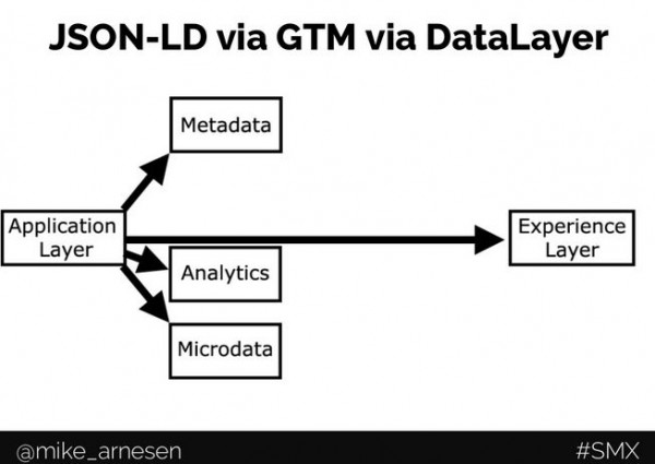 structured-data-slide14