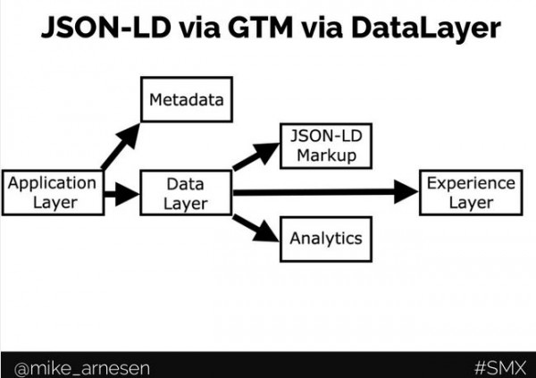structured-data-slide15