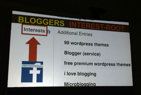 Bloggers interest root