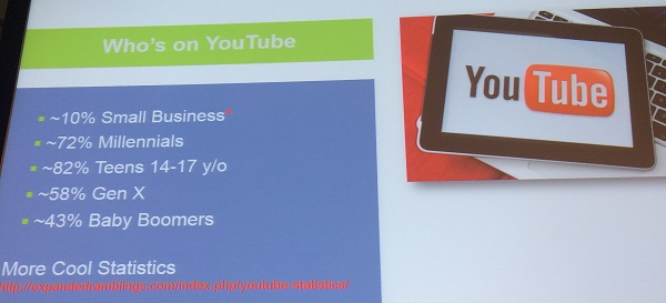 youtube statistics slide smx east 2015
