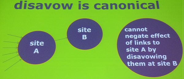disavow is canonical