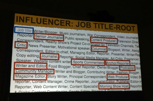 Influencer Job title root