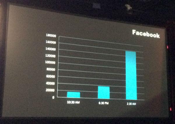 Social Media Metrics 2