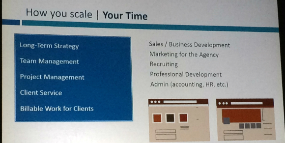 How you scale your time