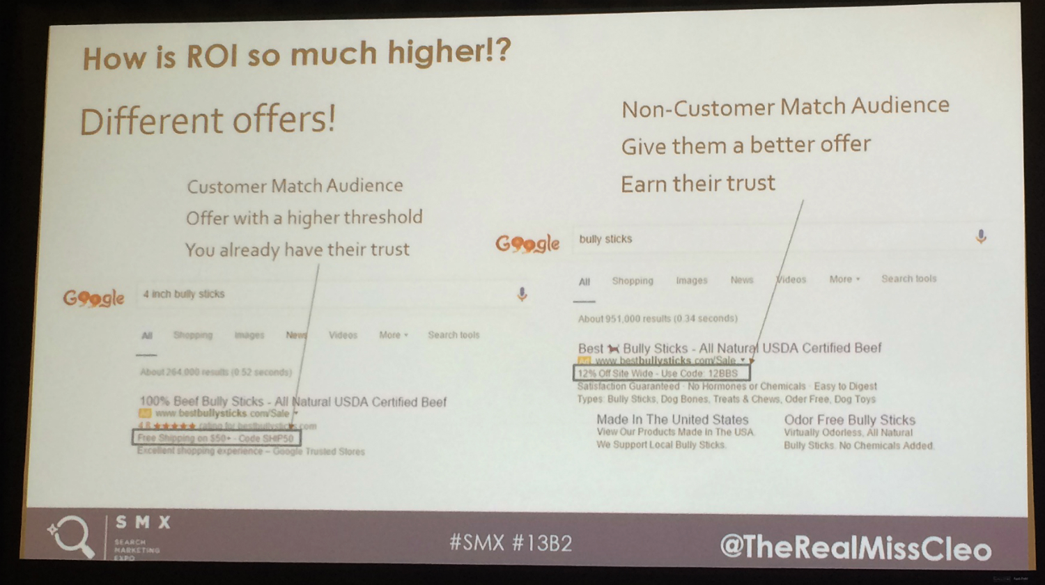 Different offers to increase ROI