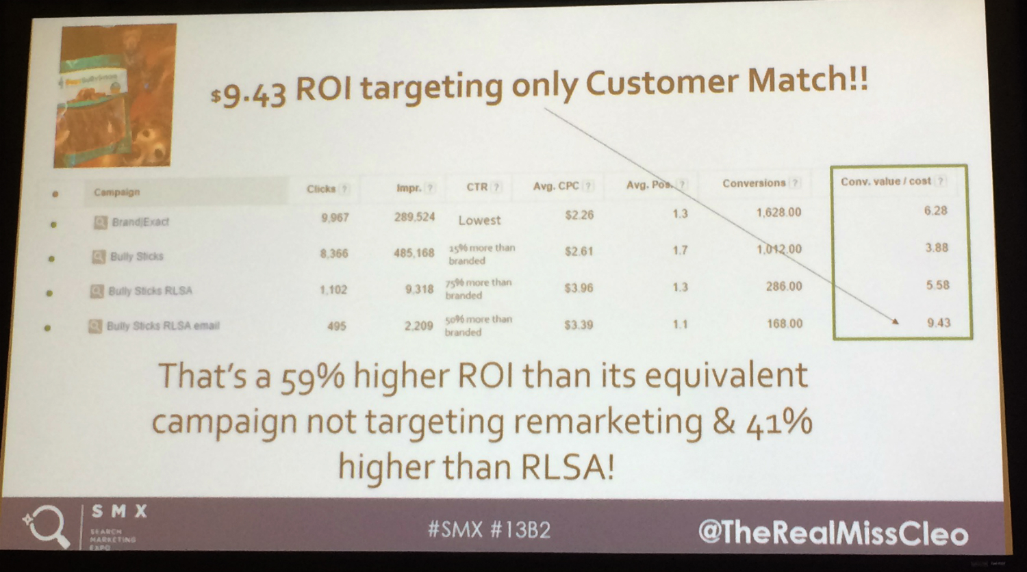 Customer Match ROI case study