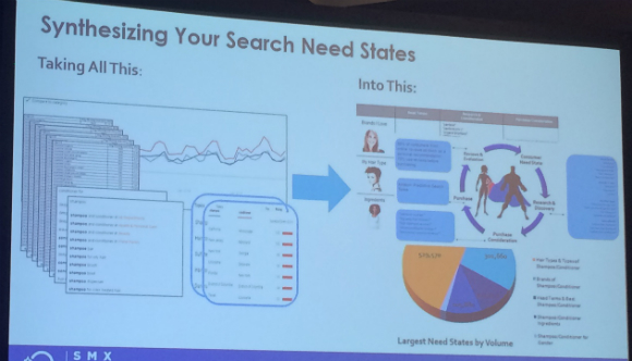 Synthesizing your search data slide