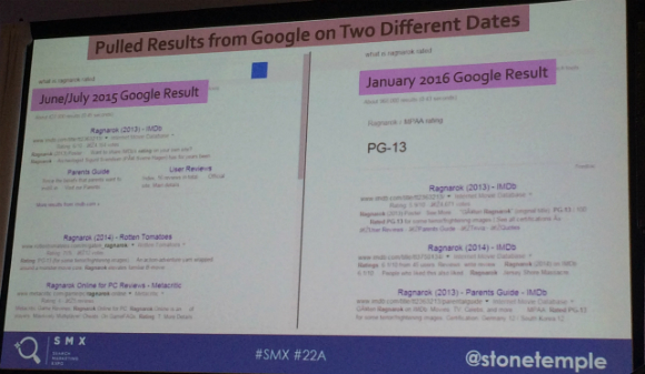 Search results before and after RankBrain