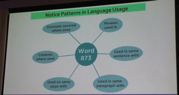 RankBrain notices patterns in language usage slide