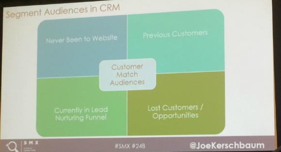 Segment audiences in CRM slide