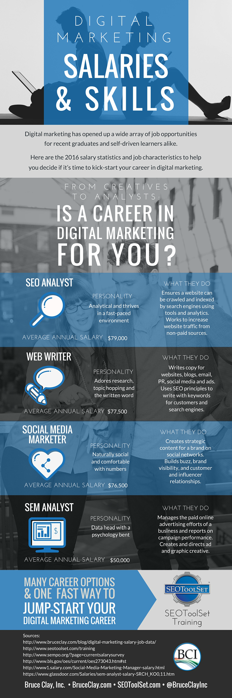 digital marketing jobs and salary infographic