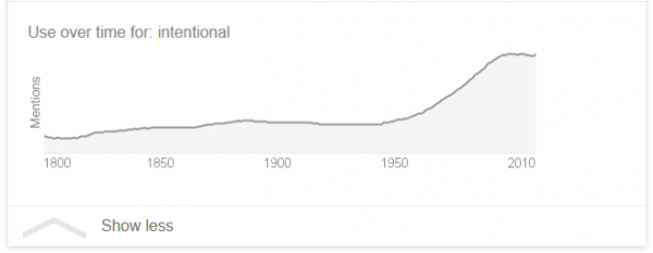 """use over time of """"intentional"""""""