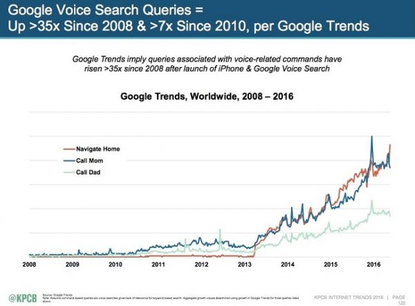 voice-search-queries-kpcb-internet-trends
