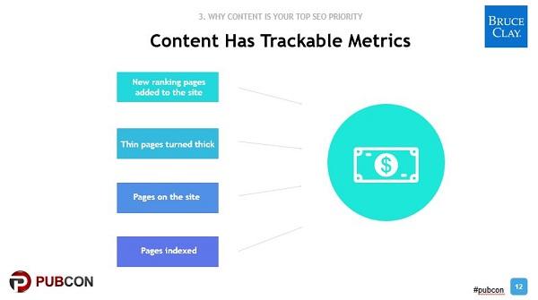 leading metrics for content