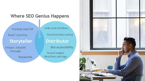 seo is storytelling and distribution