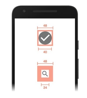 Mobile touch target diagram