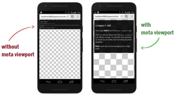 7 Mobile-Friendly Navigation Best Practices