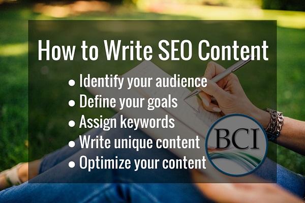 steps to write seo content