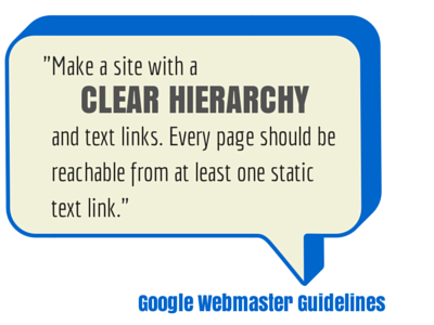 Make a site with a clear hierarchy