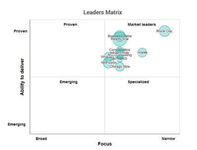 leaders-matrix.jpg