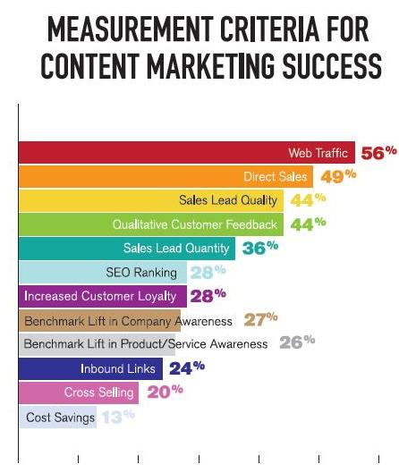content-success-measurement.jpg