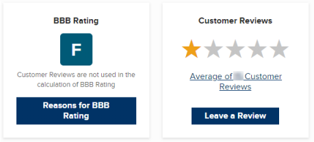 Screenshot of a Negative BBB Rating