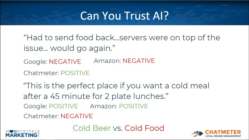 Example of AI analyzing reviews.