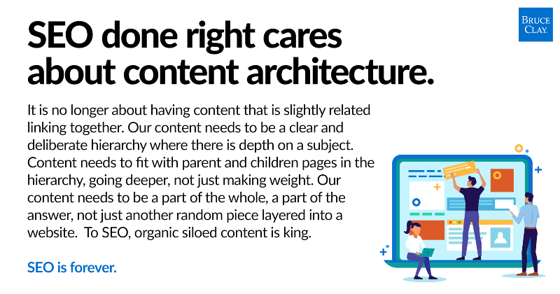 SEO done right cares about content architecture quote.