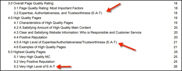 Google's Search Quality Evaluator Guidelines table of contents.