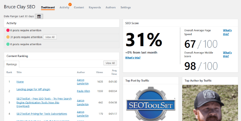dashboard of Bruce Clay SEO plugin.