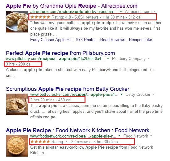Rich snippets from schema markup example.