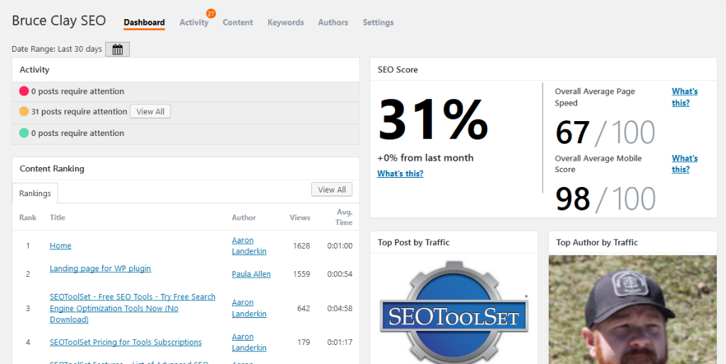 Bruce Clay SEO plugin shows content ranking data.