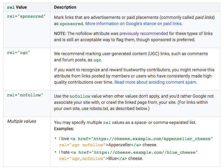 Google table of rel attributes for link tags.