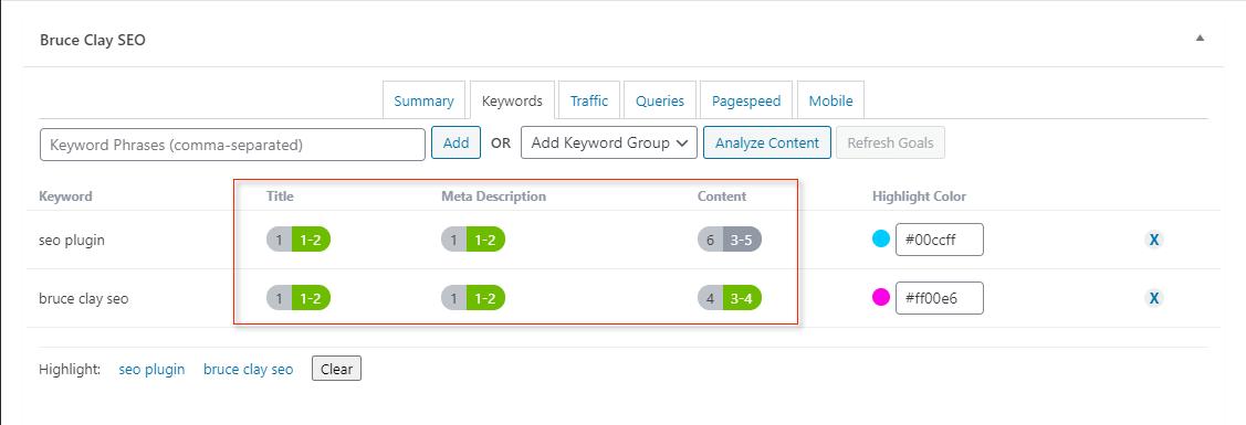 Keyword goals in SEO plugin.