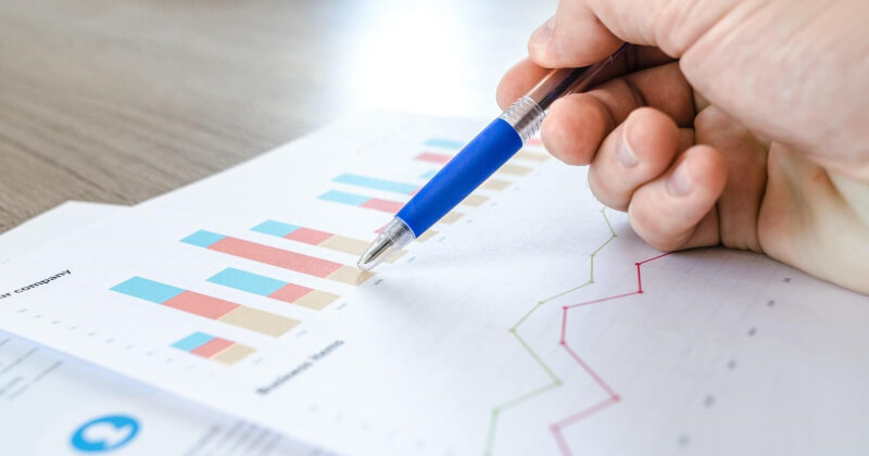 PPC audit analysis charts.