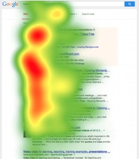 SERP eye-tracking heatmap.